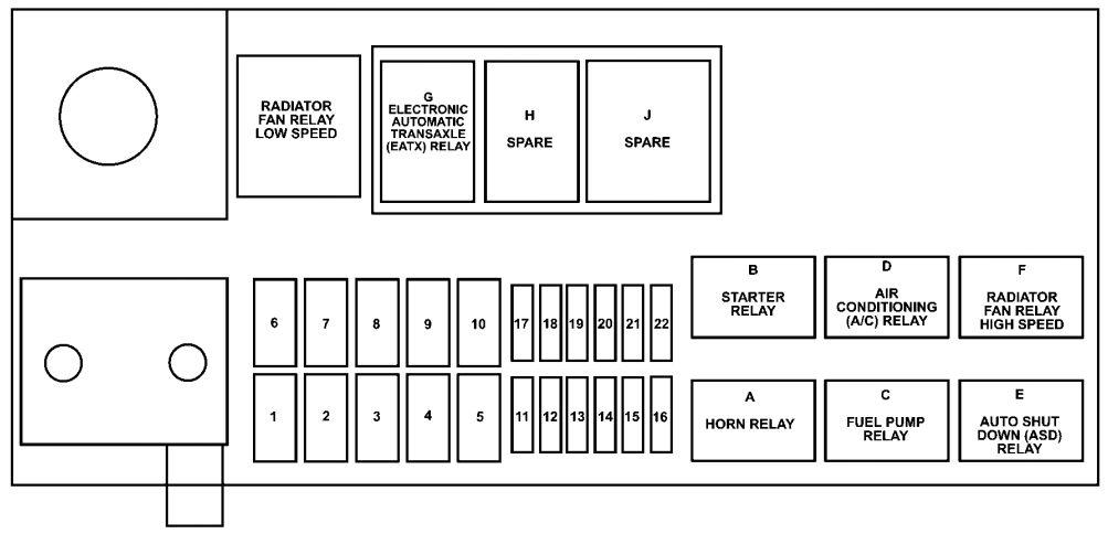 Stupendous 1997 Chrysler Concorde Fuse Box Diagram Basic Electronics Wiring Wiring Cloud Timewinrebemohammedshrineorg