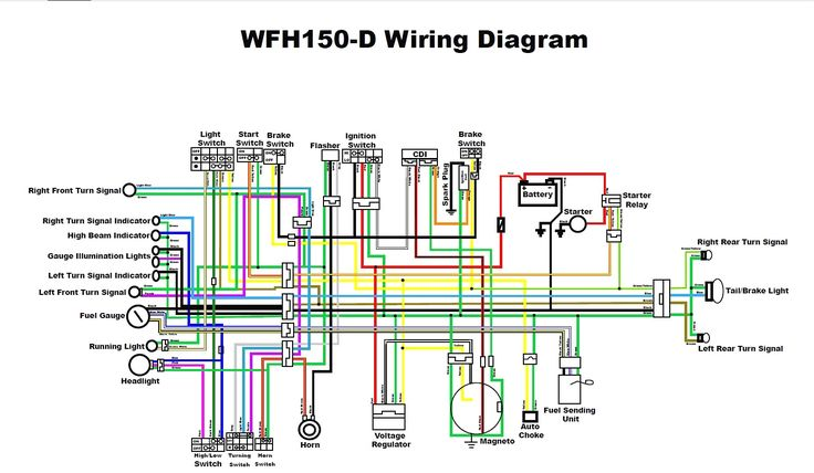 Av 7808  Gy6 Engine Vacuum Diagram Schematic Wiring