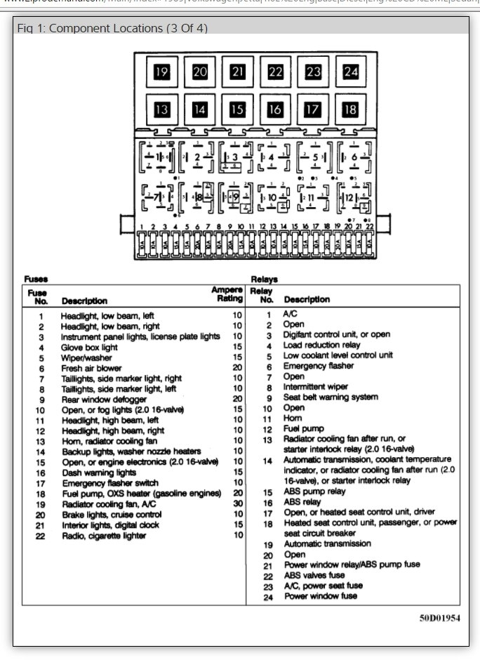 [DIAGRAM_3US]  1996 Vw Jetta Wiring Diagram 2002 Chevrolet Cavalier Wiring Diagram -  auto-fiat.1999.the-rocks.it | 96 Jetta Fuse Box |  | Bege Wiring Diagram Source Full Edition