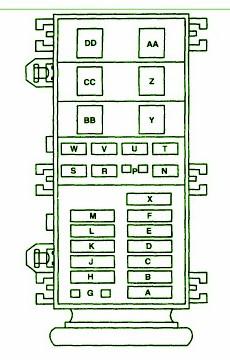 97 Ford Aerostar Fuse Box Wiring Diagram Post