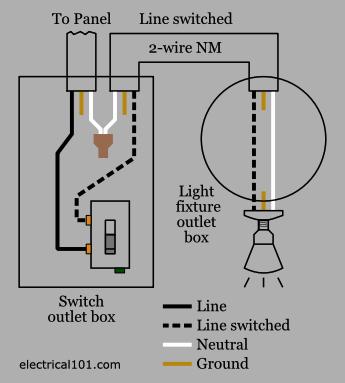 Terrific Switch Wiring Diagram Wiring Diagram Wiring Cloud Onicaxeromohammedshrineorg