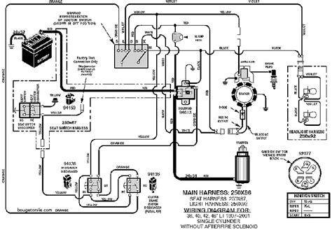 [DIAGRAM_3US]  FF_7001] Simplicity Lawn Mower Wiring Diagram Wiring Diagram   Lawn Mower Wire Diagram      Dext Sarc Ehir Estep Salv Mohammedshrine Librar Wiring 101