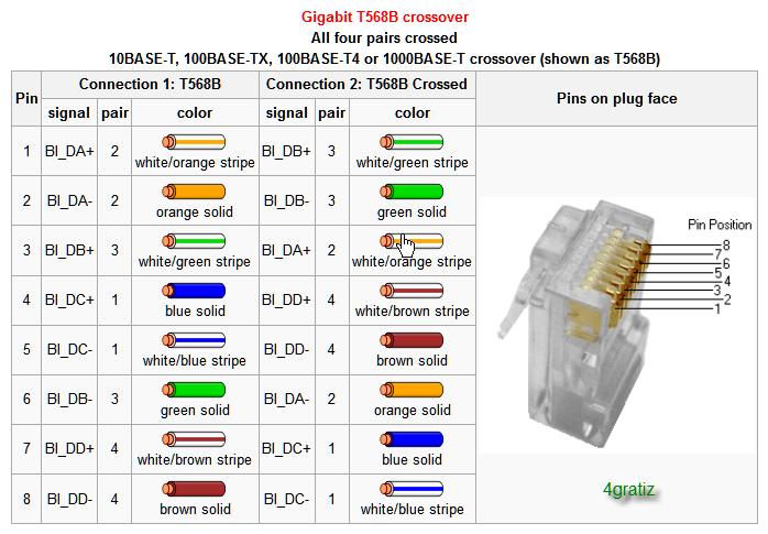 Astounding Gigabit Ethernet Wiring Diagram Wiring Diagram Tutorial Wiring Cloud Xortanetembamohammedshrineorg