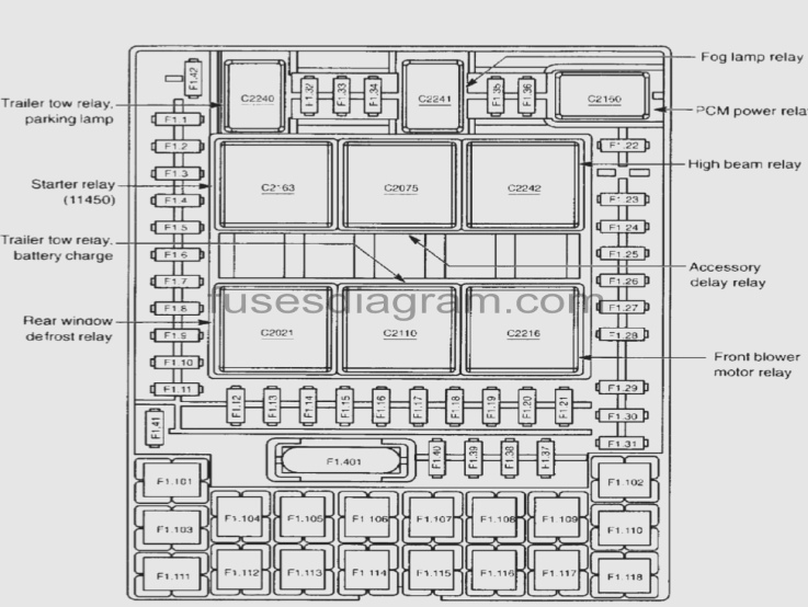 [DIAGRAM_38DE]  SN_9864] 03 Ford Expedition Fuse Box | 03 Expedition Fuse Diagram |  | Www Mohammedshrine Librar Wiring 101