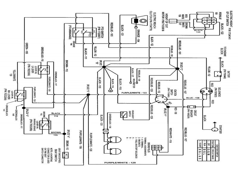 Outstanding Murray Lawn Tractor Wiring Diagram Wiring Forums Wiring Cloud Filiciilluminateatxorg