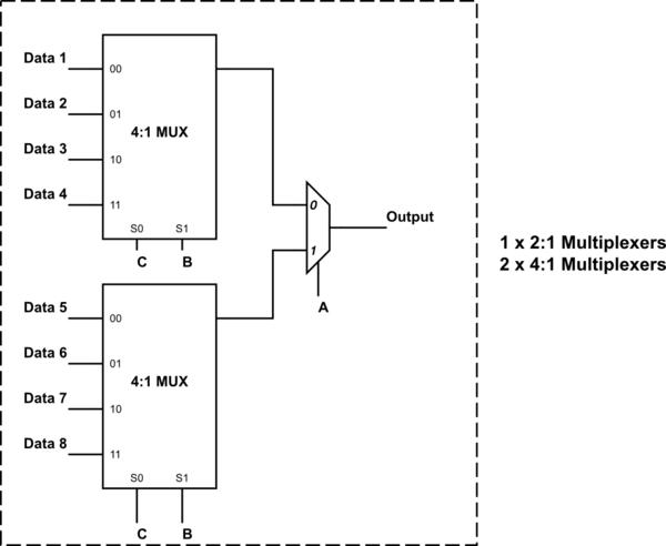 Ax 4627  Logic Diagram Of 4 1 Multiplexer Free Diagram