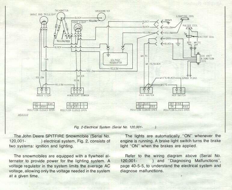 1977 yamaha enticer 250 wiring diagram - wiring diagram save new -  new.citisceramiche.it  citisceramiche.it