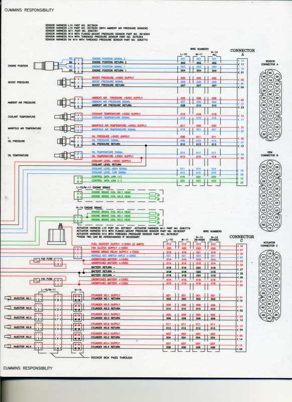 Cummins N14 Wiring Schematic - 1984 Chevy Truck Wiring Diagram -  viiintage.yenpancane.jeanjaures37.fr | N14 Celect Ecm Wiring Diagram |  | Wiring Diagram Resource