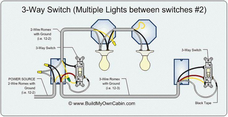 Prime Wiring Multiple Schematics And Lights Wiring Diagram Wiring Cloud Hemtegremohammedshrineorg