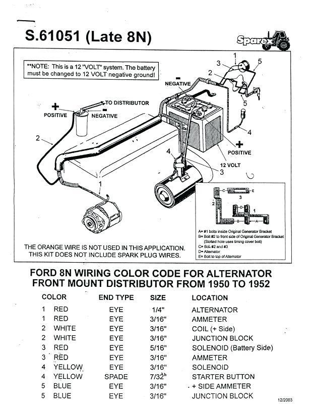 [DIAGRAM_1JK]  GK_3470] 1951 Ford 8N Tractor 12 Volt 8N Ford Tractor Wiring Diagram 8N  Ford Schematic Wiring | Ford Naa Generator Wiring Diagram |  | Itive Rect Mohammedshrine Librar Wiring 101