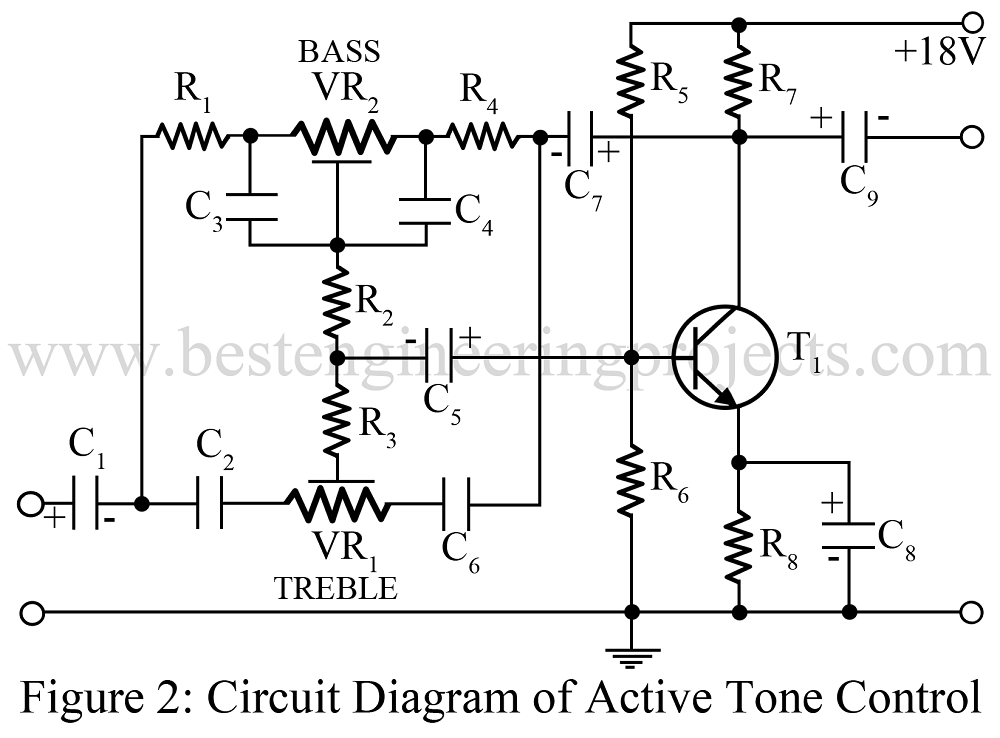 Awe Inspiring Tone Control Circuit Active And Passive Engineering Projects Wiring Cloud Grayisramohammedshrineorg