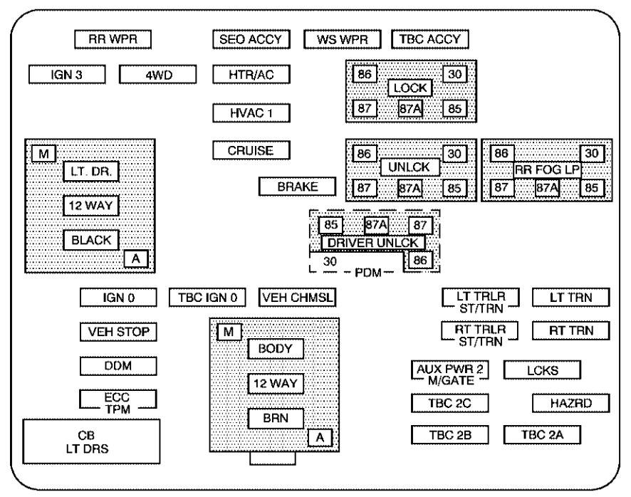 [DIAGRAM_5LK]  OR_1704] 1999 Chevy Prizm Dash Fuse Box Diagram   1999 Chevy Prizm Fuse Box Open      Ogeno Dome Mohammedshrine Librar Wiring 101