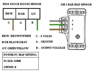 Prime Gm 3 Bar Map Sensor Calibration G4 Link Engine Management Wiring Cloud Ostrrenstrafr09Org