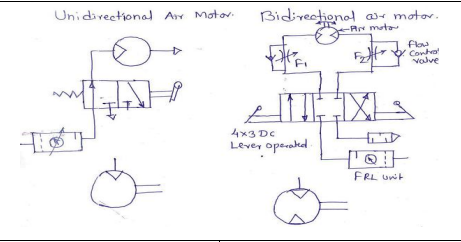 Admirable What Is The Meaning Of Unidirectional Air Motor And Bi Directional Wiring Cloud Uslyletkolfr09Org