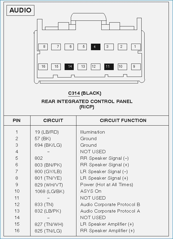 1997 Ford Truck Radio Wiring Diagram