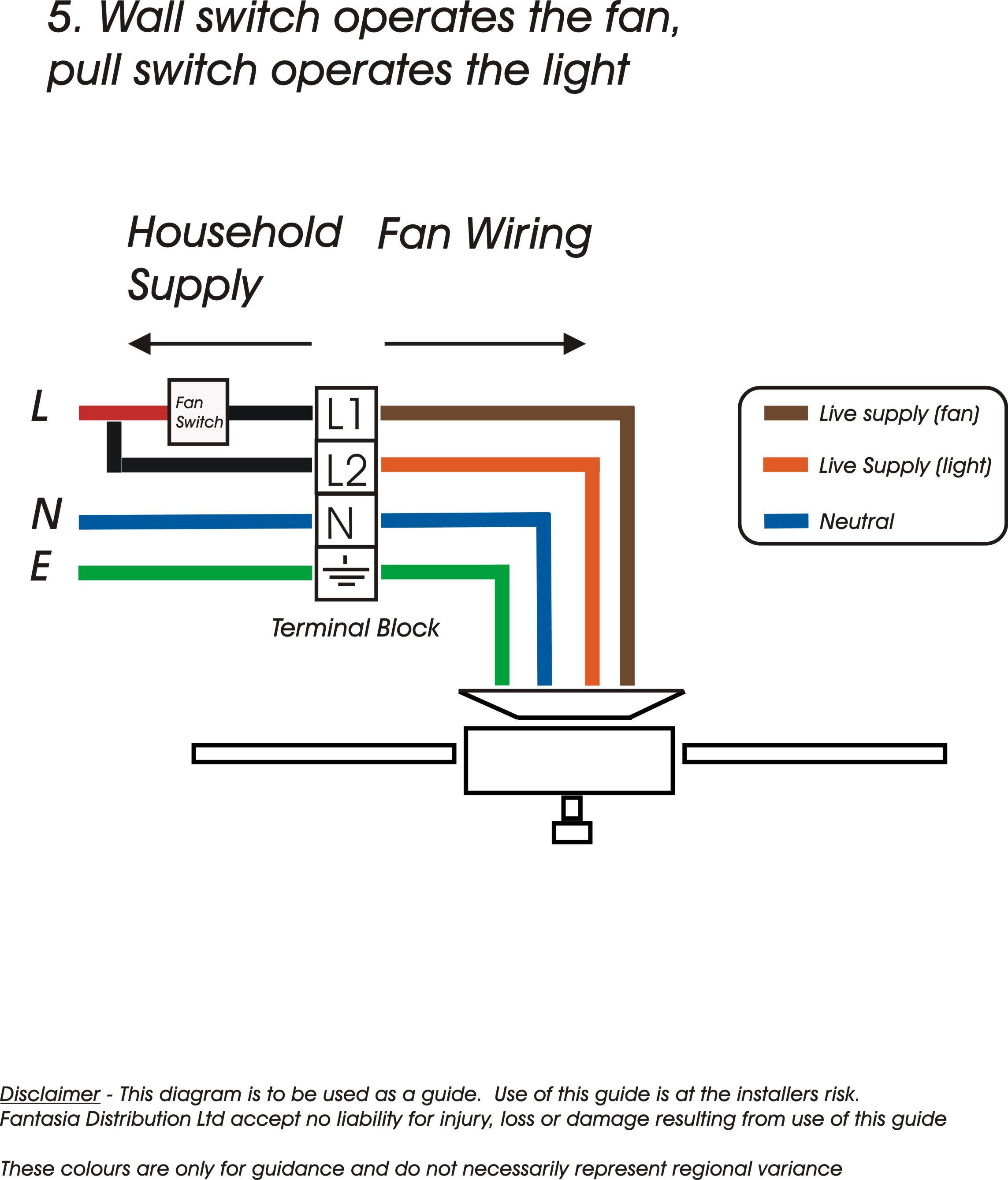 Miraculous Fan Switch Wiring Basic Electronics Wiring Diagram Wiring Cloud Picalendutblikvittorg