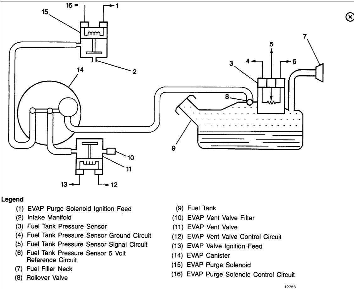 Tremendous 1996 Tahoe Wiring Diagram Basic Electronics Wiring Diagram Wiring Cloud Orsalboapumohammedshrineorg