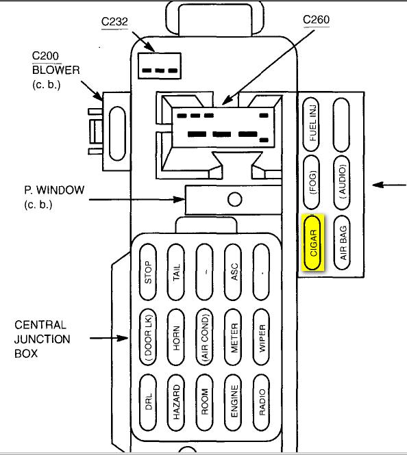 NX_3070] 1997 Ford Escort Under Hood Fuse Box Diagram Schematic WiringOtene Cajos Wigeg Mohammedshrine Librar Wiring 101