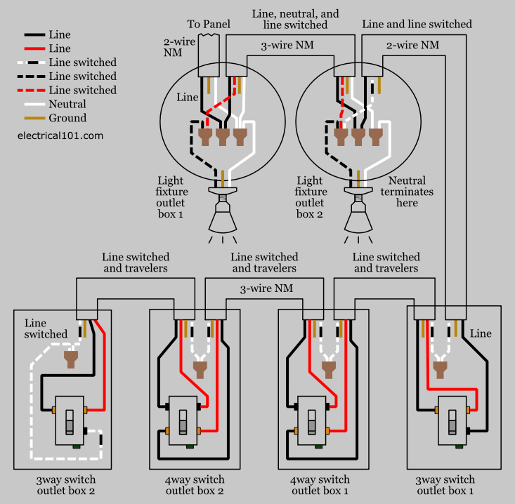 4 way switch wiring diagram with dimmer bg 0003  wiring a 4 way light switch schematic wiring  wiring a 4 way light switch schematic