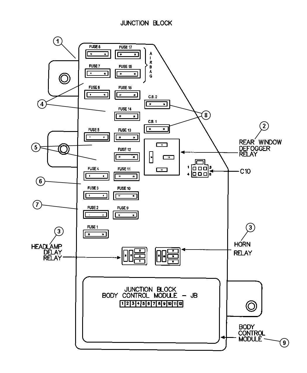 2005 Dodge Dakota Fuse Panel Diagram Hc2401h Honda Engine Wiring Diagram Usb Cable Tukune Jeanjaures37 Fr