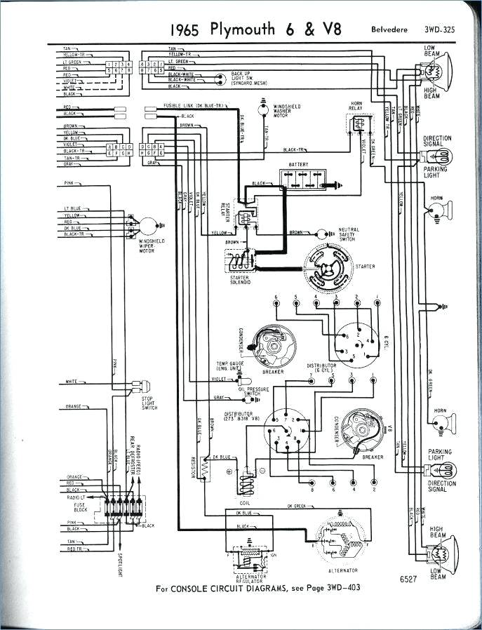 1955 Plymouth Wiring Diagram Onan Ats Wiring Diagrams For Wiring Diagram Schematics