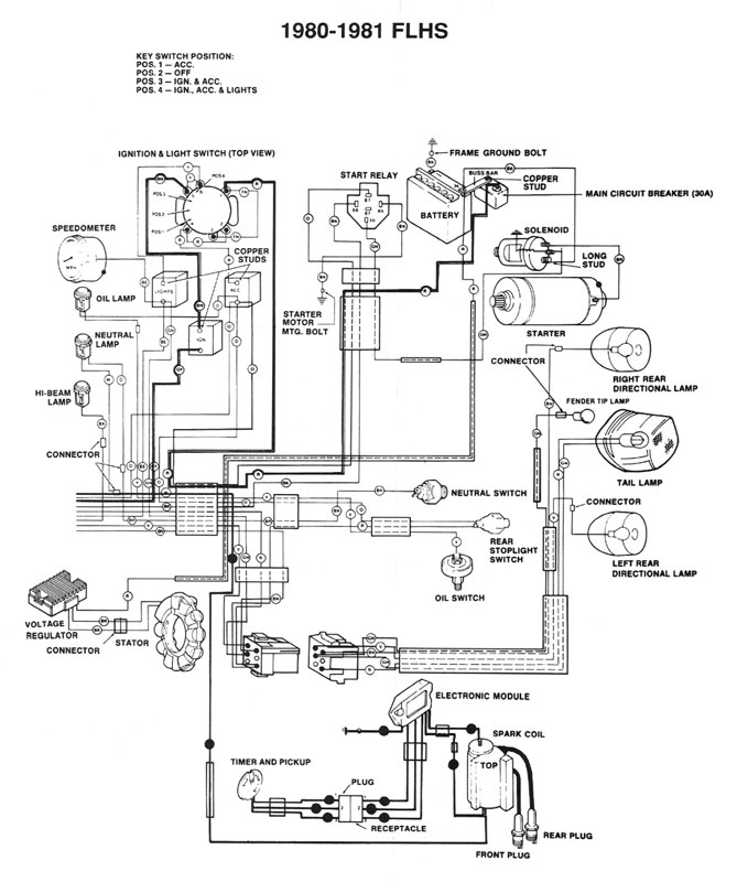 harley flh wiring diagram th 7099  2007 flht wiring diagram ecu 1979 harley flh wiring diagram th 7099  2007 flht wiring diagram ecu