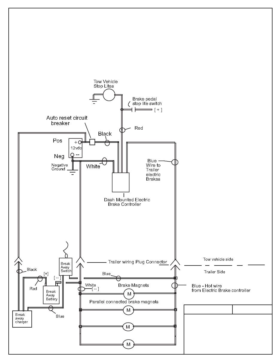 Fabulous Electric Brake Control Wiring Wiring Cloud Licukshollocom