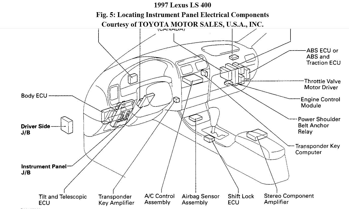 lexus ls400 fuse boxes - wiring diagram online heat-tradition -  heat-tradition.fabricosta.it  heat-tradition.fabricosta.it