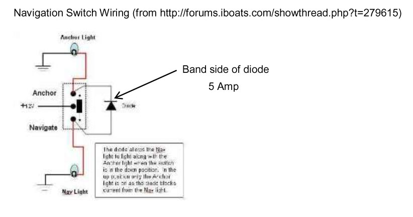 Superb Bow And Stern Light Wiring Need Help The Hull Truth Boating Wiring Cloud Ittabpendurdonanfuldomelitekicepsianuembamohammedshrineorg
