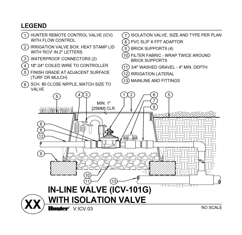 Surprising Icv Hunter Industries Wiring Cloud Rometaidewilluminateatxorg