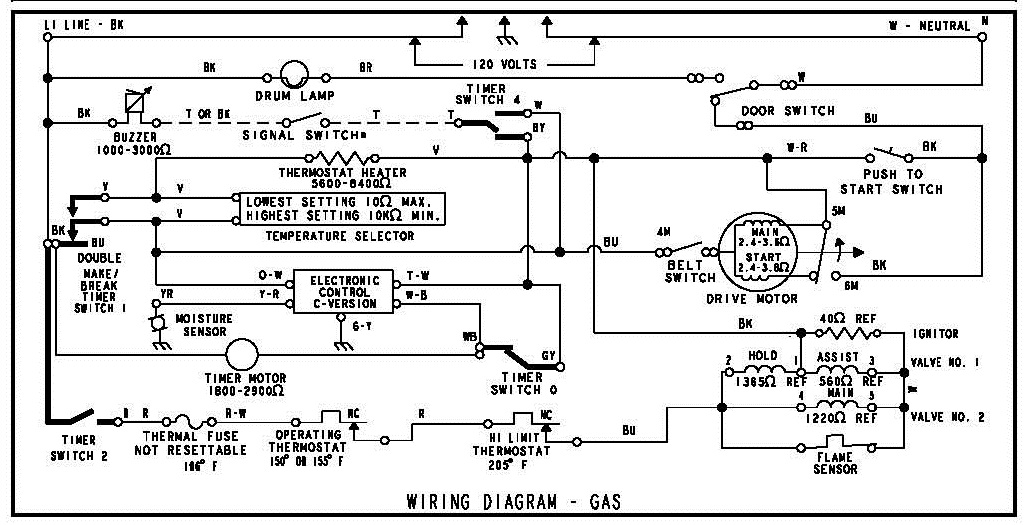 Kitchenaid Dryer Wiring Diagram 97