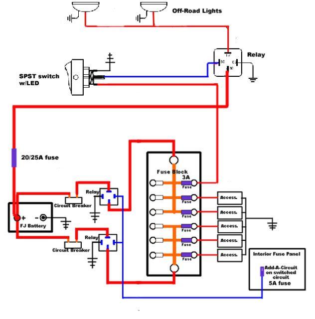 Outstanding House Fuse Box Wiring Diagram Basic Electronics Wiring Diagram Wiring Cloud Licukaidewilluminateatxorg