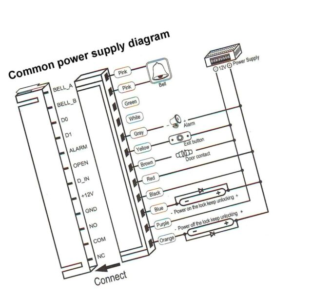 L14-30 Plug Wiring Diagram from static-assets.imageservice.cloud