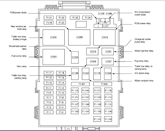 [SCHEMATICS_4LK]  Cucv Fuse Box Diagram 1999 Mercedes Benz Ml320 Engine Diagram -  popaye.9.allianceconseil59.fr | Cucv Fuse Panel Diagram |  | popaye.9.allianceconseil59.fr