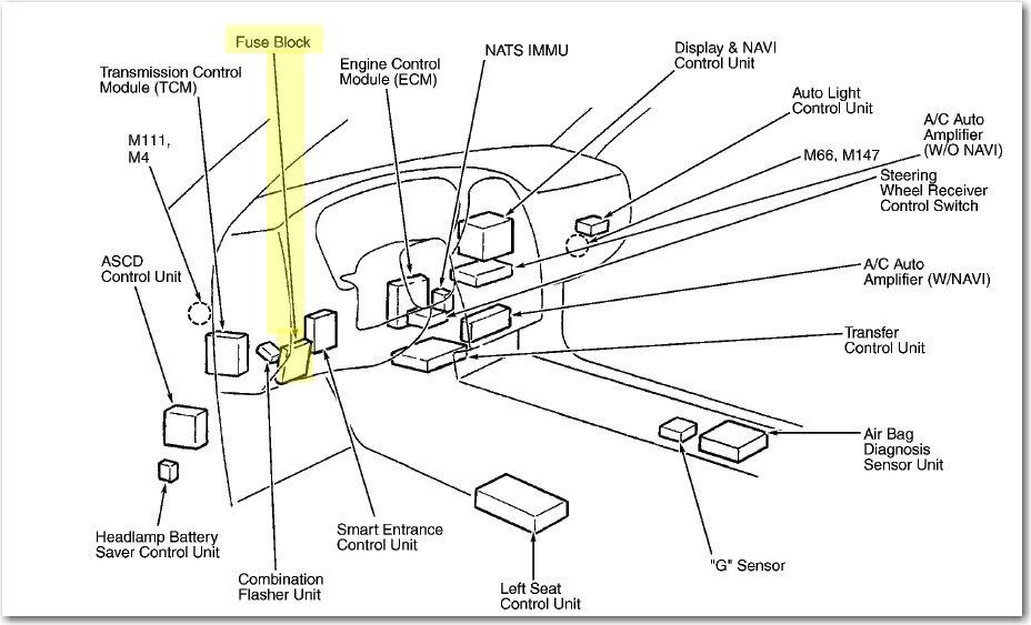 infiniti i30 engine wiring diagram an 7377  2001 infiniti i30 starter location moreover radio wiring  an 7377  2001 infiniti i30 starter