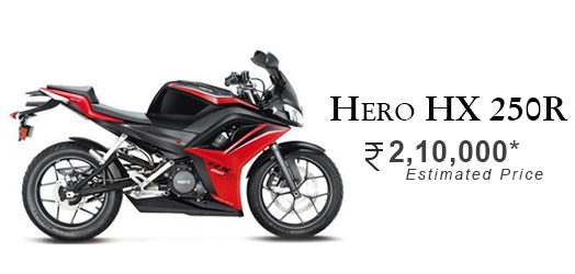Hero Honda Bikes Wiring Diagram