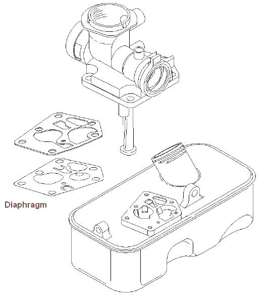 vc 3904  briggs and stratton engine troubleshooting
