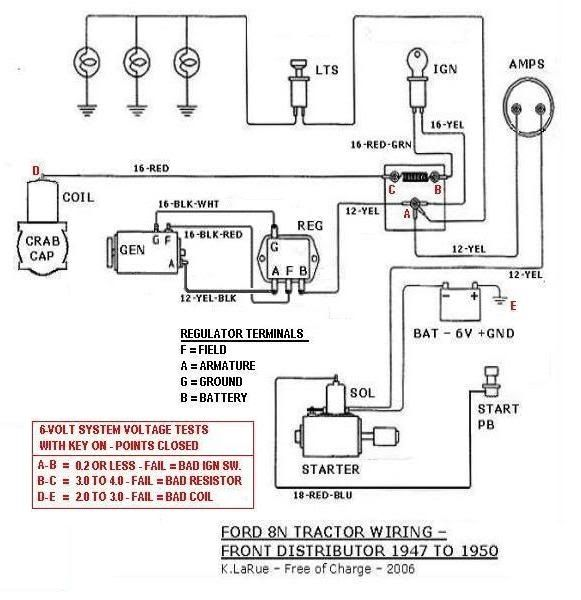 Wiring Diagram For Ford 8N 12 Volt from static-assets.imageservice.cloud