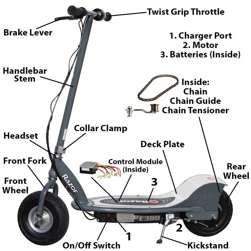 scooter diagram nz 8448  razor e300 battery wiring diagram free diagram  razor e300 battery wiring diagram free
