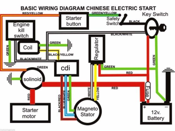 Chinese Atv Starter Solenoid Wiring Diagram from static-assets.imageservice.cloud