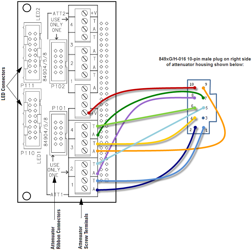 Hdmi Wire Color Hdmi Cable Wiring Diagram from static-assets.imageservice.cloud