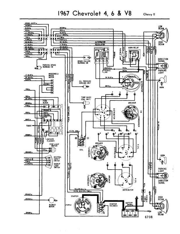 Pleasant Chevy Vega Wiring Harness New Model Wiring Diagram Wiring Cloud Icalpermsplehendilmohammedshrineorg