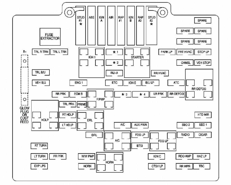 Incredible 2007 Kia Rio Fuse Box Wiring Diagram Wiring Cloud Domeilariaidewilluminateatxorg