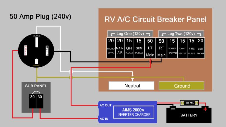 50 amp rv schematic wiring diagram 50 30 20 rv wiring diagram free download wiring diagram data  rv wiring diagram free download