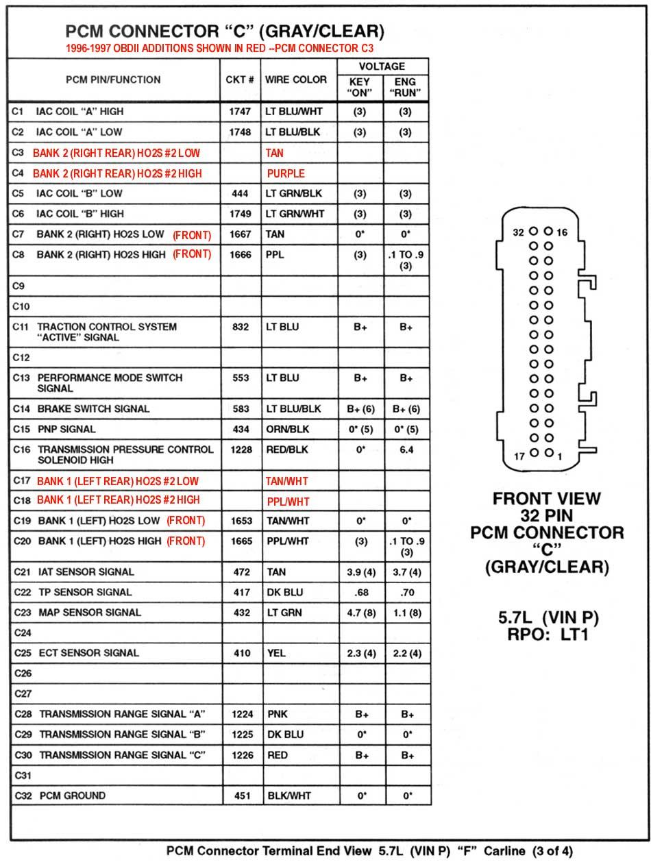 95 Chevy Caprice Lt1 Wiring Diagram Kia Rio Ecu Wiring Diagram Cts Lsa Nescafe Cappu Jeanjaures37 Fr