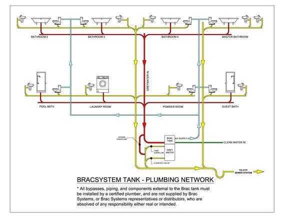 cv_6587] diagram for plumbing wiring diagram  ical knie elec mohammedshrine librar wiring 101