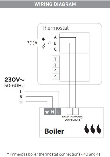 DIAGRAM] Th5000 Honeywell T Stat Wiring Diagram FULL Version HD Quality Wiring  Diagram - DIAGRAMMITXY.VALLIMONREGALESI.IT | Th5000 Honeywell T Stat Wiring Diagram |  | vallimonregalesi.it