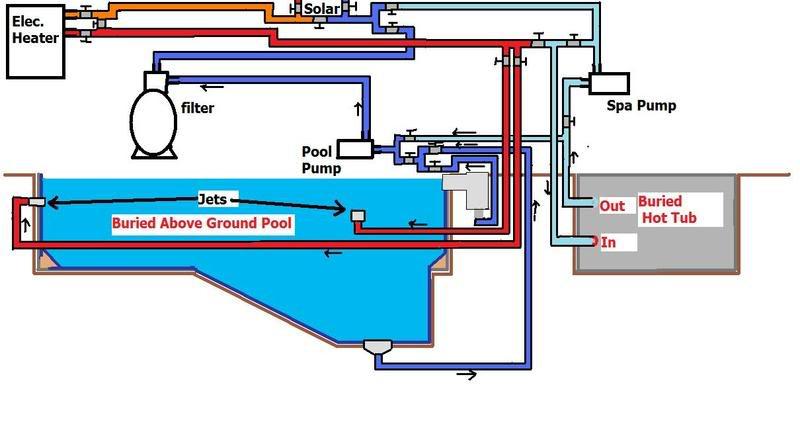 Hydro Pro Ig Pool Pump Wiring Diagram - Delco Remy Alternator Wire Diagram  2 - hyundaiii.yenpancane.jeanjaures37.fr | Hydro Pro Pool Pump Wiring Diagram |  | Wiring Diagram Resource