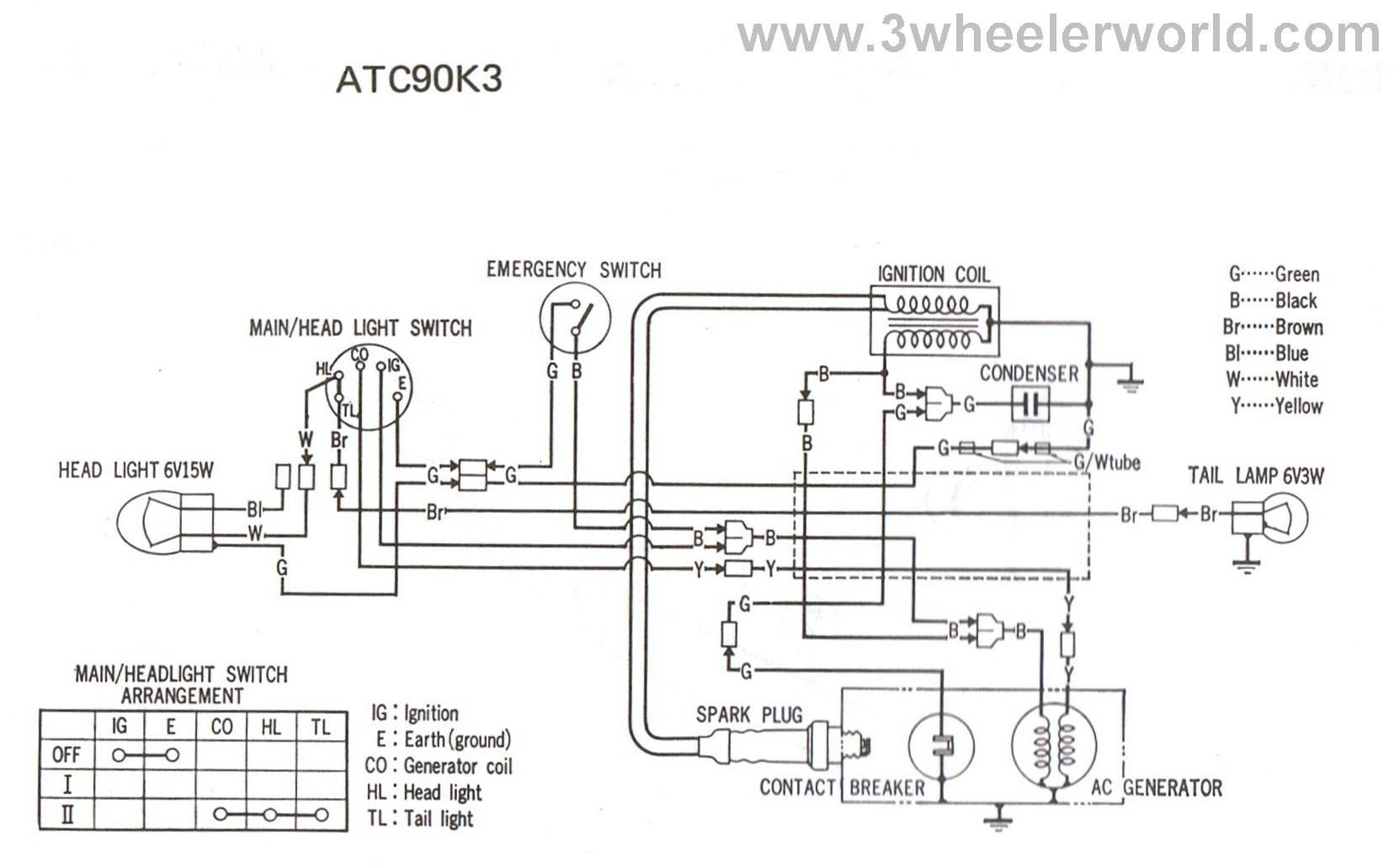 honda mr50 wiring diagram - wiring diagram dat chip-select -  chip-select.tenutaborgolano.it  tenuta borgolano