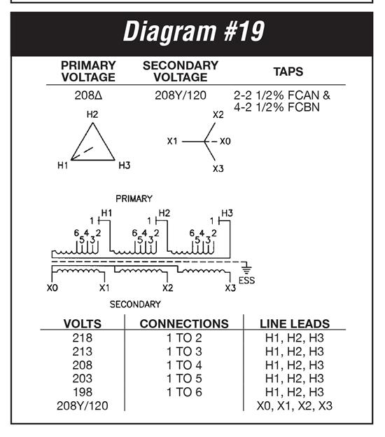 Cutler Hammer Transformer Wiring Diagram - seniorsclub.it symbol-movement -  symbol-movement.pietrodavico.itPietro da Vico